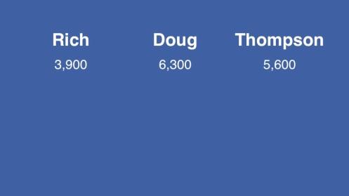 Final Jeopardy! wagering practice 20130930 Slide1