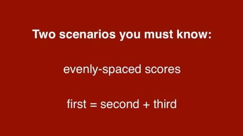 Crucial Final Jeopardy! bet-to-tie formulas