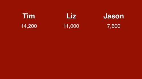 Tim Liz Jason 1